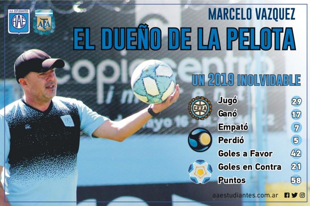 MARCELO VAZQUEZ Y UN 2019 INOLVIDABLE